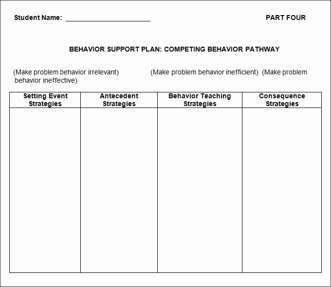 Positive Behavior Support Plan Template New Behavior Plan Template