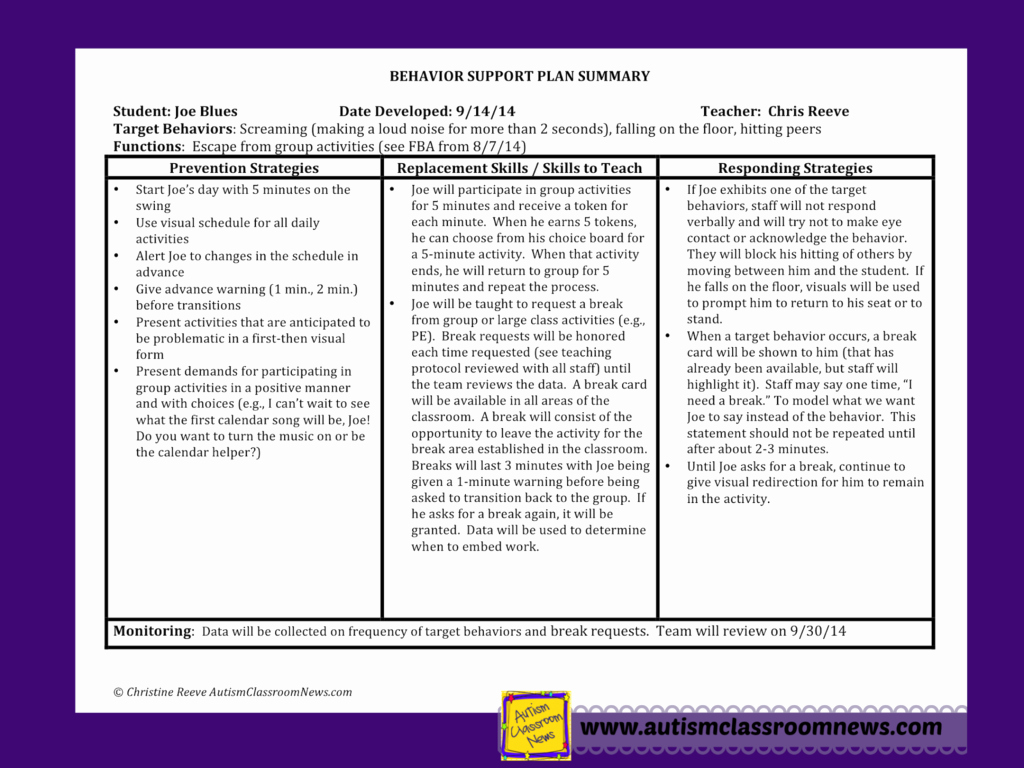 Positive Behavior Support Plan Template Unique Designing Behavior Support Plans that Work Step 4 Of 5 In