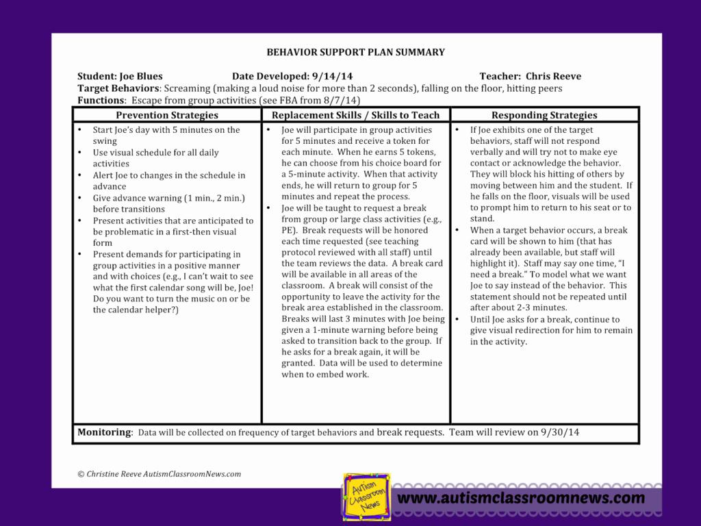 Positive Behavior Support Plan Template Unique Designing Behavior Support Plans that Work Step 4 Of 5 In