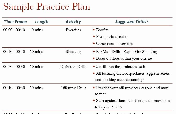 Practice Plan Template Basketball Best Of 30 Of College Football Practice Plan Template