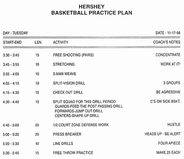 Practice Plan Template Basketball Luxury High School Basketball Practice Plan Template Google