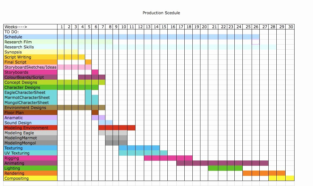 Pre Production Schedule Template Best Of Degree 2d Animation Exercise 1 Pre Production
