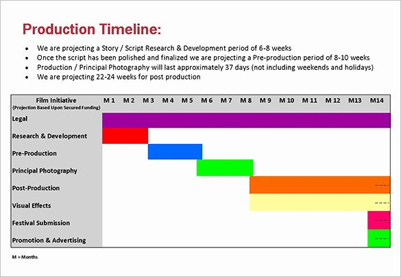 Pre Production Schedule Template Elegant 5 Production Timeline Templates Excel Pdf