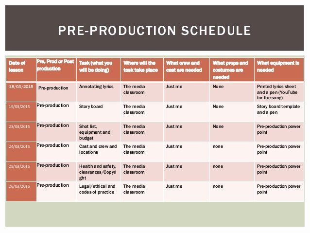 Pre Production Schedule Template Inspirational Unit 21 Pre Production