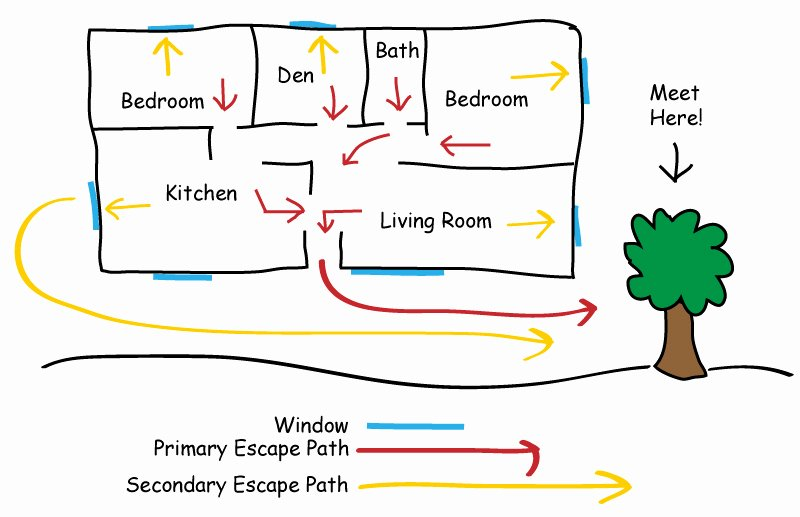 Printable Fire Escape Plan Template Beautiful Public Safety Home Escape Plan