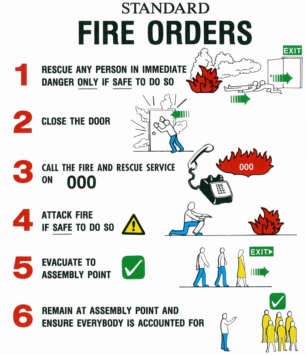 Printable Fire Escape Plan Template New Printable Fire Escape Plan Template