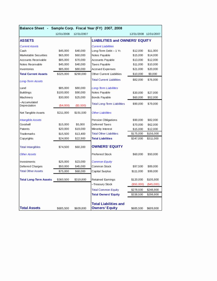 Pro forma Balance Sheet Template Beautiful 2019 Balance Sheet Template Fillable Printable Pdf