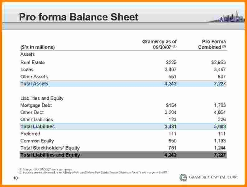 Pro forma Balance Sheet Template New 5 Pro forma Balance Sheet Template