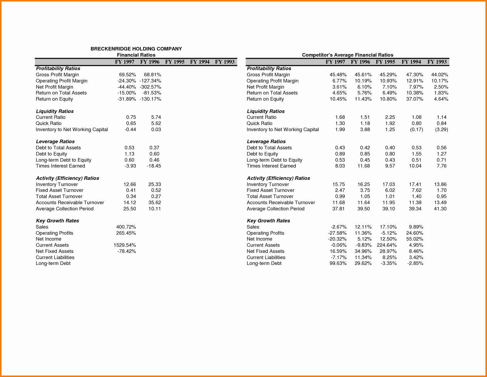 Pro forma Balance Sheet Template New Pro forma Balance Sheet Example