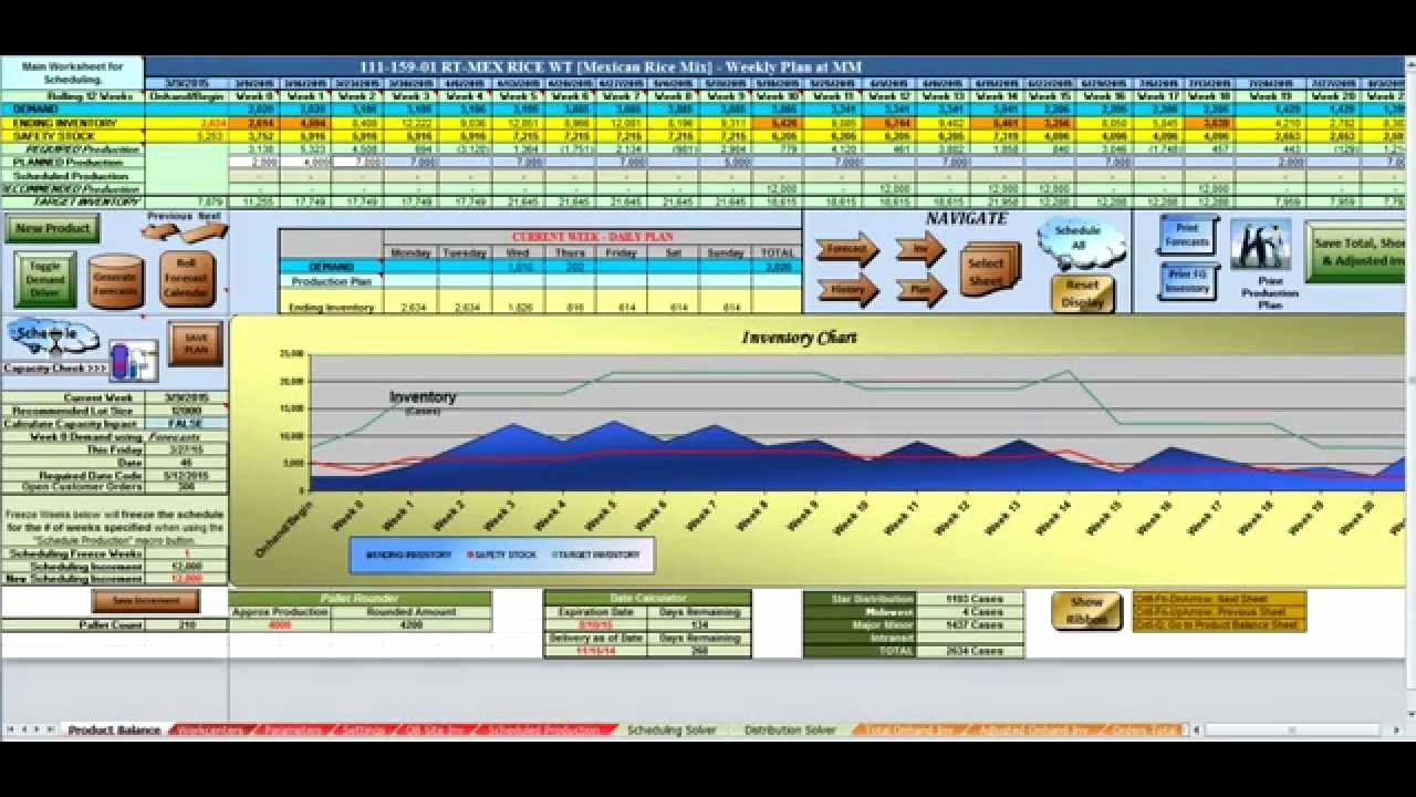 Production Planning Excel Template Fresh Production Planning & Scheduling with Excel 5 Supply