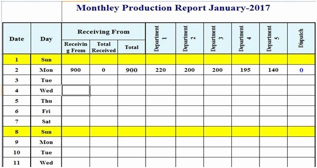 Production Planning Excel Template Luxury Production Plan Template Excel format