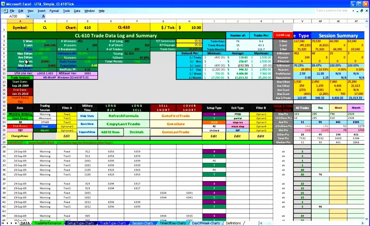 Production Schedule Template Excel New 10 Excel Production Schedule Template Exceltemplates