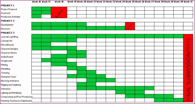 Production Schedule Template Excel Unique Printable Manufacturing Production Schedule Template