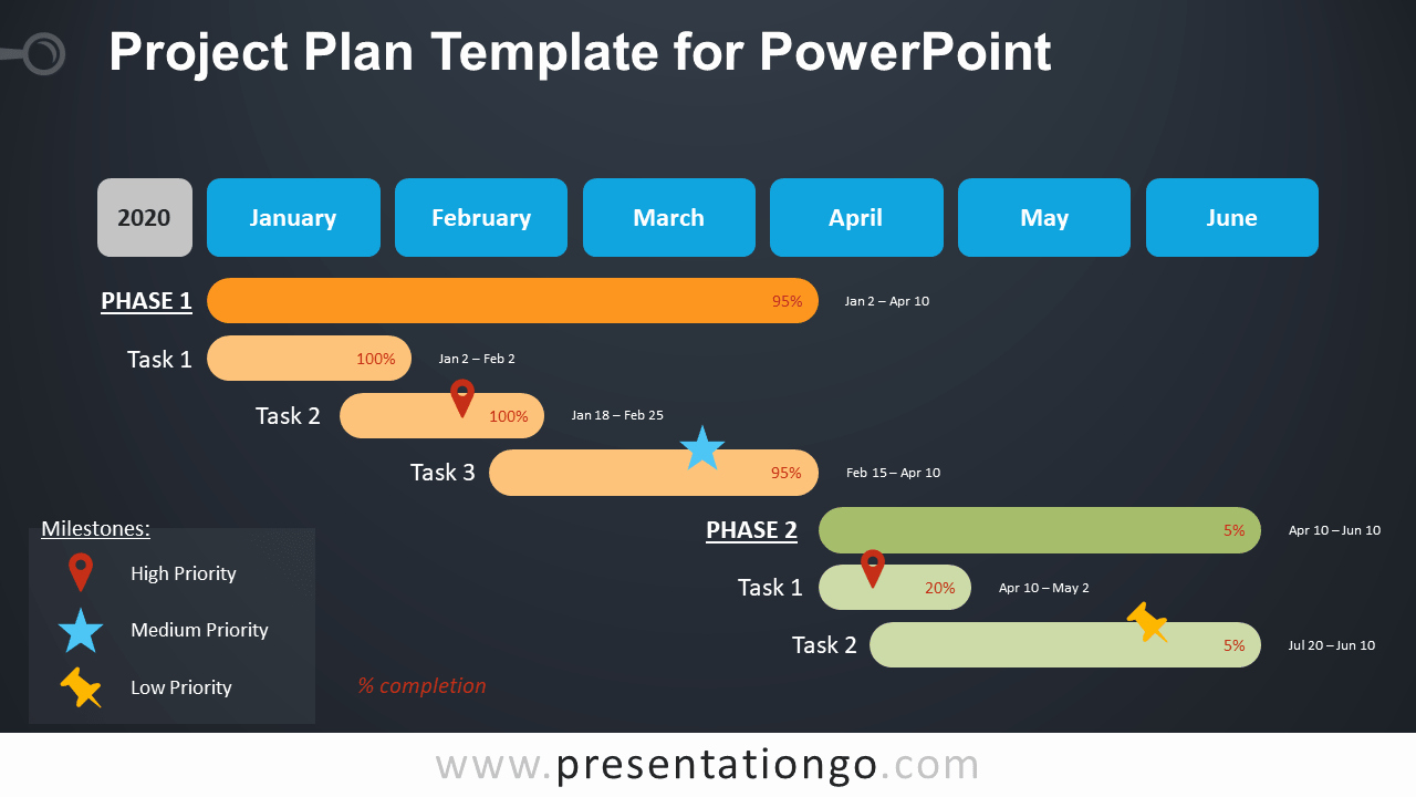 Project Plan Powerpoint Template Best Of Project Plan Template for Powerpoint Presentationgo