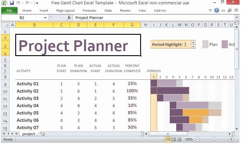 Project Plan Powerpoint Template Fresh Free Gantt Chart Excel Template