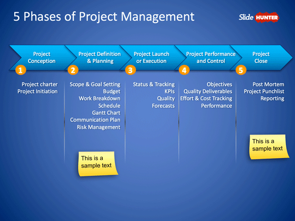Project Plan Powerpoint Template Lovely Project Management Powerpoint Templates