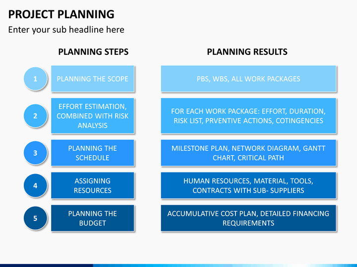 Project Plan Powerpoint Template Lovely Project Planning Powerpoint Template