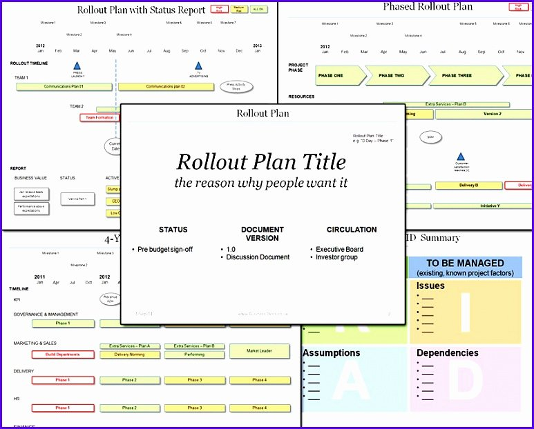 Project Rollout Plan Template Elegant 10 Project Resource Planning Template Excel