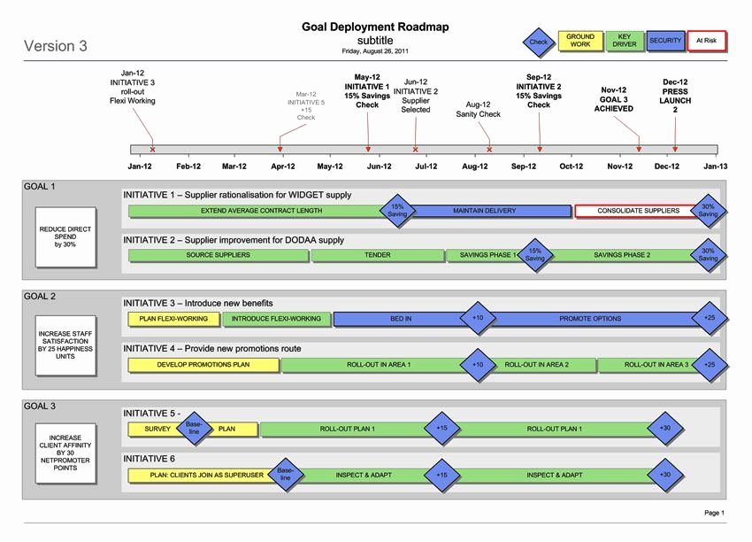 Project Rollout Plan Template Fresh Strategy Delivery Template Visio