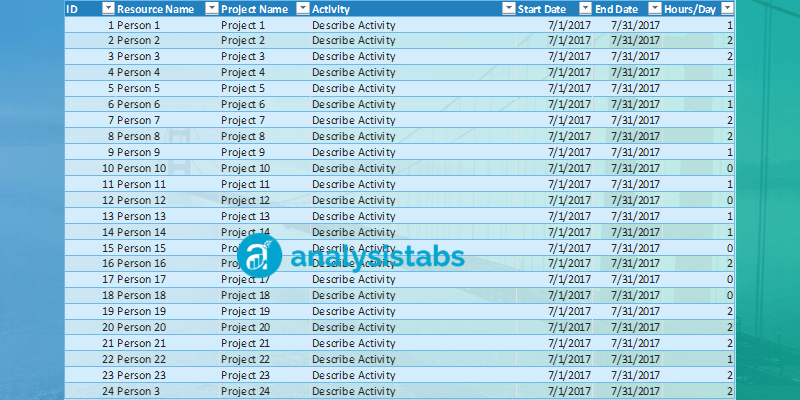 Project Staffing Plan Template Excel Awesome Resource Planning Template Excel Free Download
