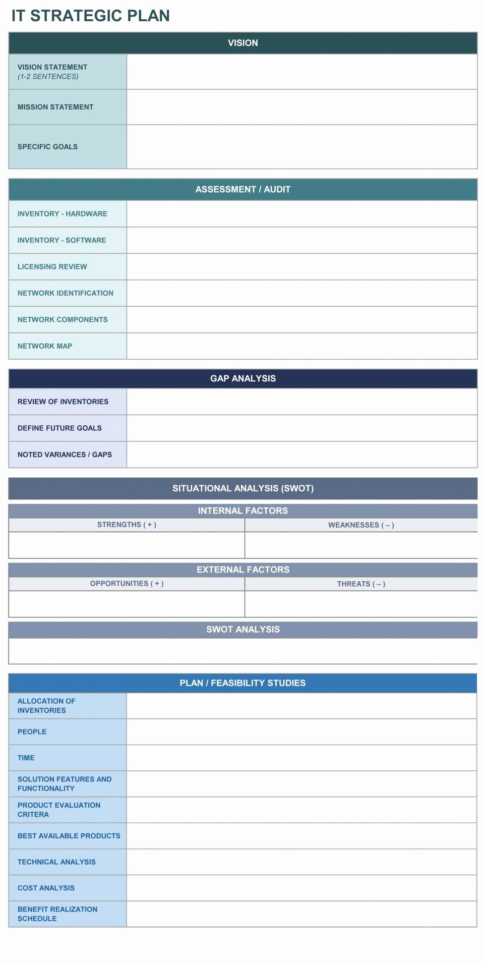 Project Staffing Plan Template Excel Elegant Beginner's Guide to It Infrastructure Management