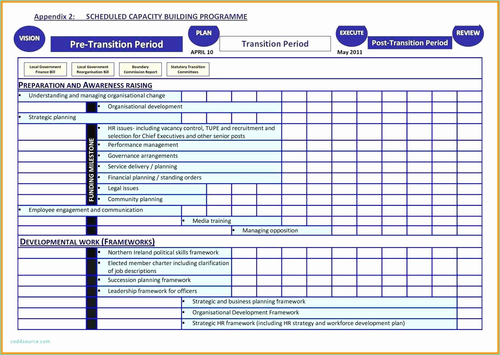 Project Staffing Plan Template Excel Fresh Workforce Management Excel Spreadsheet Spreadsheet Templat