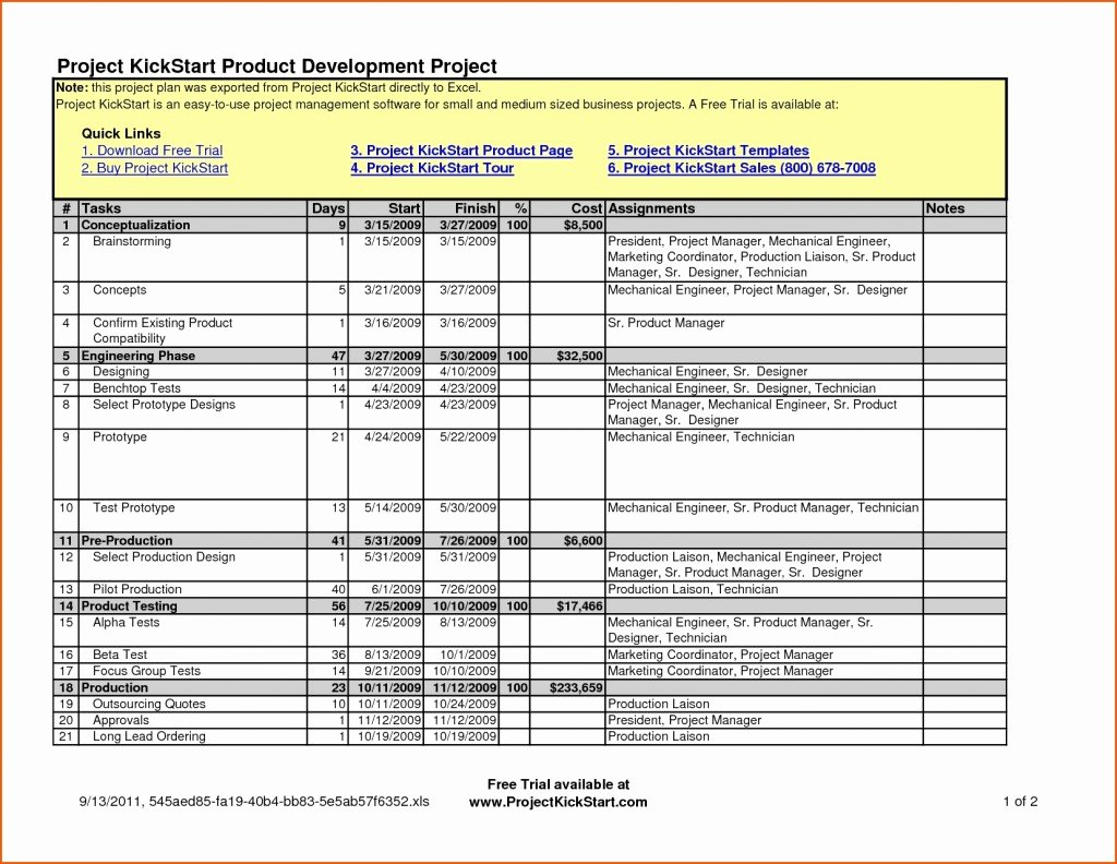 Project Staffing Plan Template Excel Luxury 016 How to Write Staffing Proposal Beautiful Example