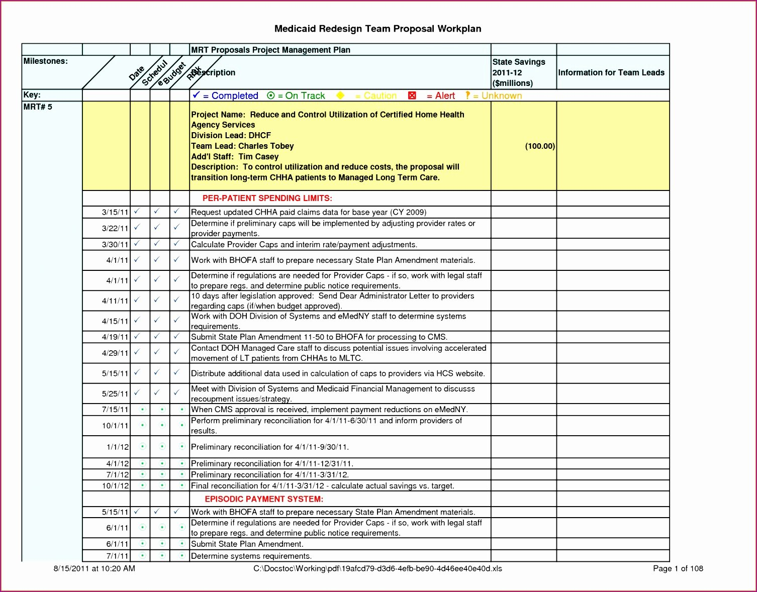 Project Staffing Plan Template Excel Luxury 10 24 Hour Work Schedule Template Excel Exceltemplates