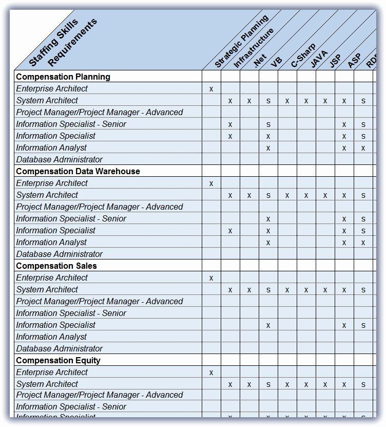 Project Staffing Plan Template Excel New Index Of Cdn 5 2007 890