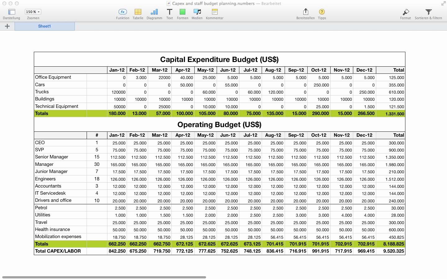 Project Staffing Plan Template Excel New Templates for Iwork Pro Mac