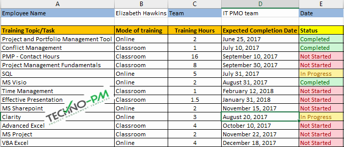 Project Staffing Plan Template Excel Unique Employee Training Plan Excel Template Download