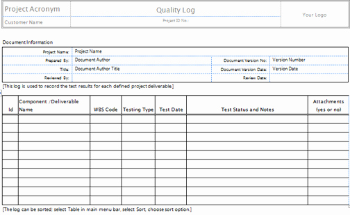Quality Control form Template Lovely Afbeeldingsresultaat Voor Quality Control form Template