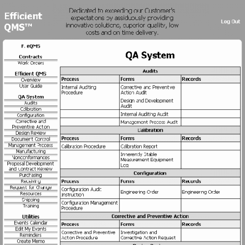 Quality Control form Template Luxury Quality Control Plan for Paperless Quality Management System