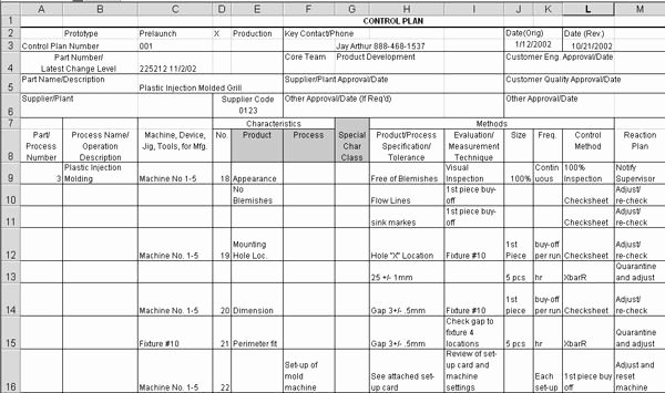 Quality Control form Template New Quality assurance Template Excel – Calendar Template Excel