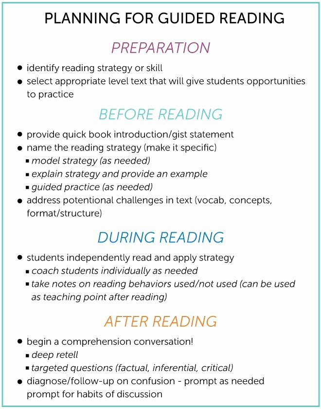 Readers Workshop Lesson Plan Template Awesome A Guided Reading Observation Template