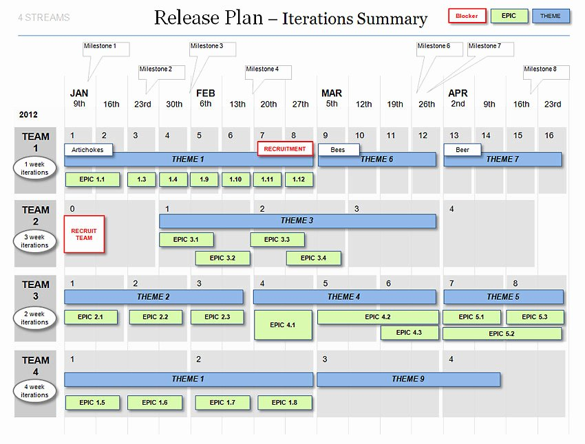 Release Plan Template Excel Awesome Powerpoint Agile Release Plan Template Scrum Iterations