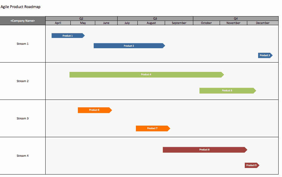 Release Plan Template Excel Beautiful Free Agile Project Management Templates In Excel