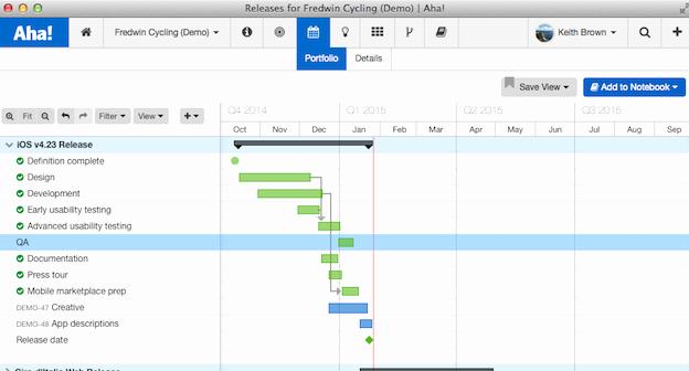 Release Plan Template Excel Inspirational Download Project Plan Dependencies