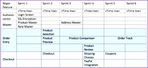 Release Plan Template Excel Lovely 14 Scrum Excel Template Exceltemplates Exceltemplates