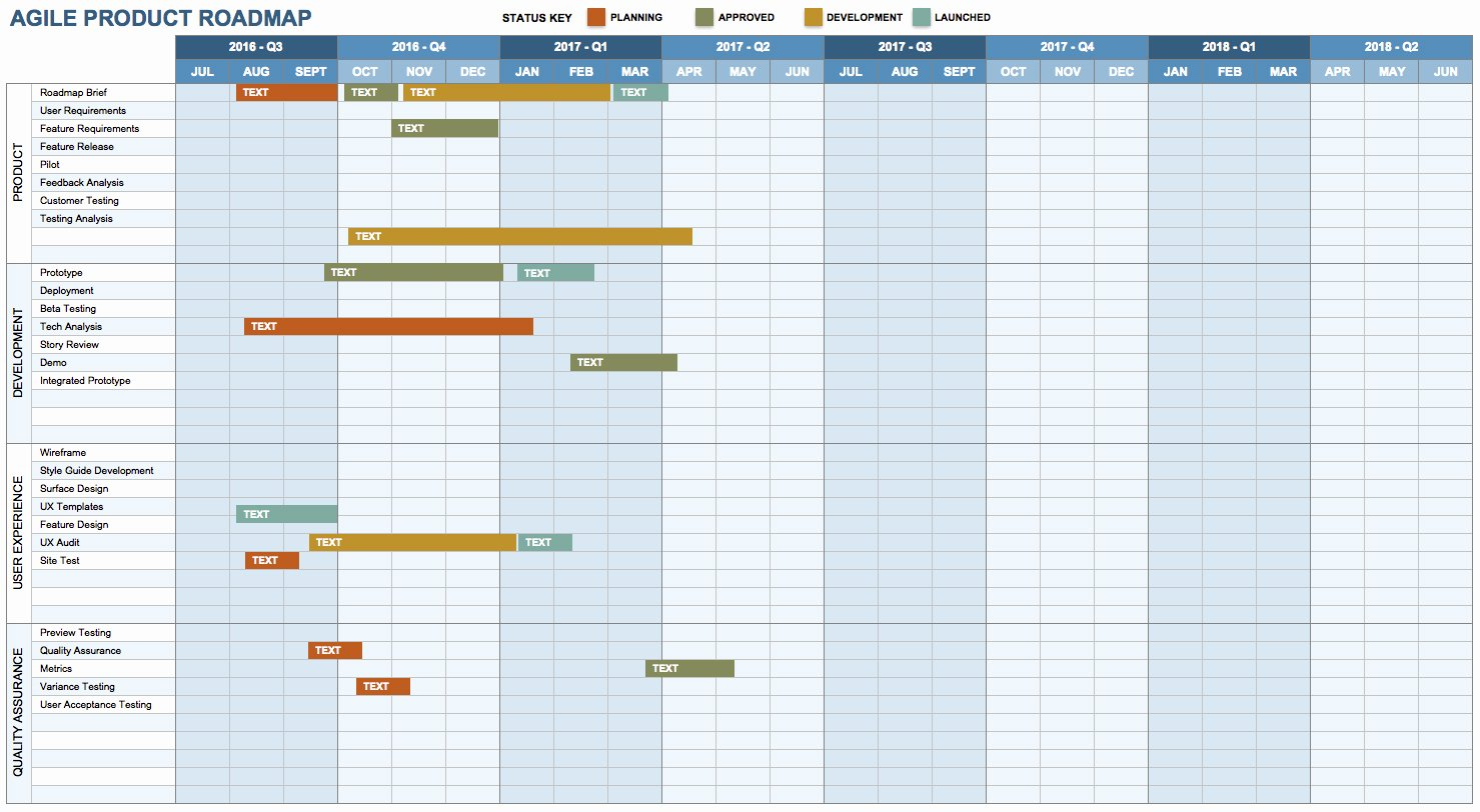 Release Plan Template Excel Lovely Excel Template