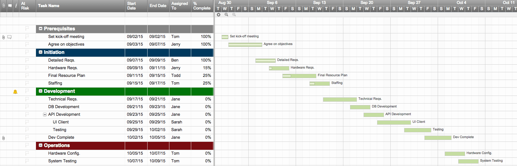 Release Plan Template Excel Lovely top Project Plan Templates for Excel