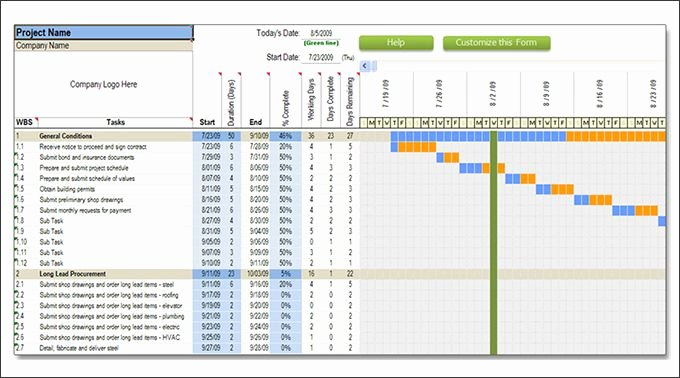 Remodel Project Plan Template Beautiful Residential Construction Schedule Template Excel