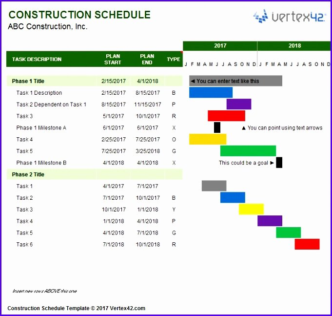 Remodel Project Plan Template Inspirational 7 Excel Implementation Plan Template Exceltemplates