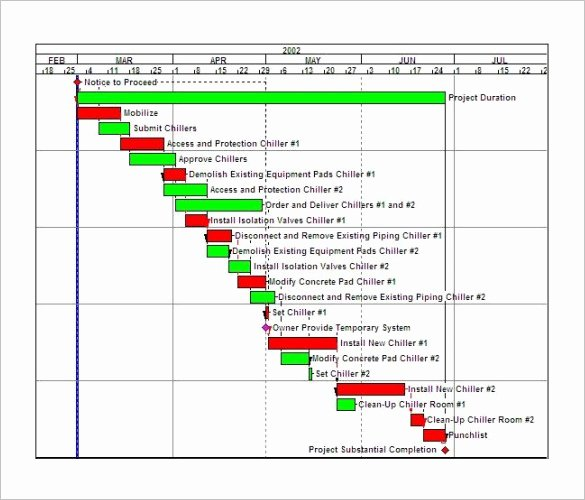 Residential Construction Schedule Template Awesome Residential Construction Schedule Template Excel