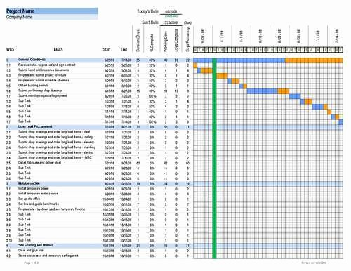Residential Construction Schedule Template Best Of Download Construction Schedule Excel Template Free