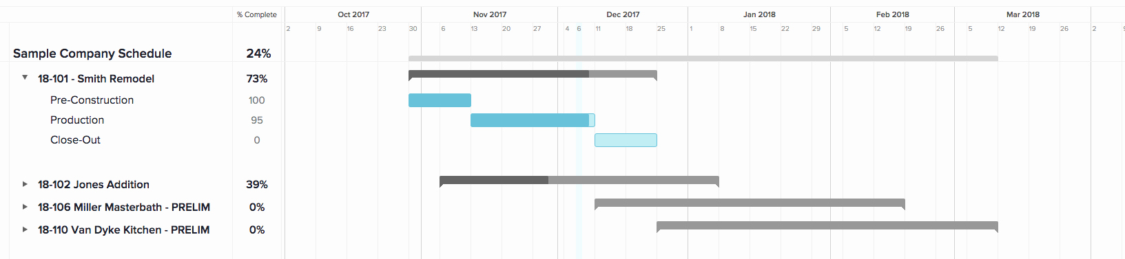 Residential Construction Schedule Template Lovely Residential Construction Project Schedule Template