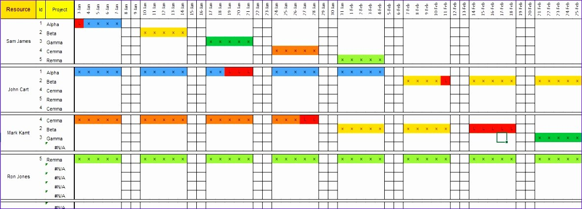 Resource Capacity Planning Excel Template Awesome 7 Resource Capacity Planning Template Excel