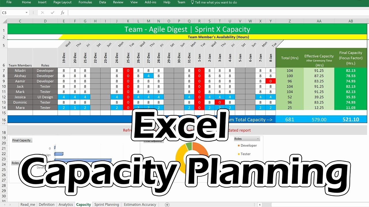 Resource Capacity Planning Excel Template New Excel Capacity Planner