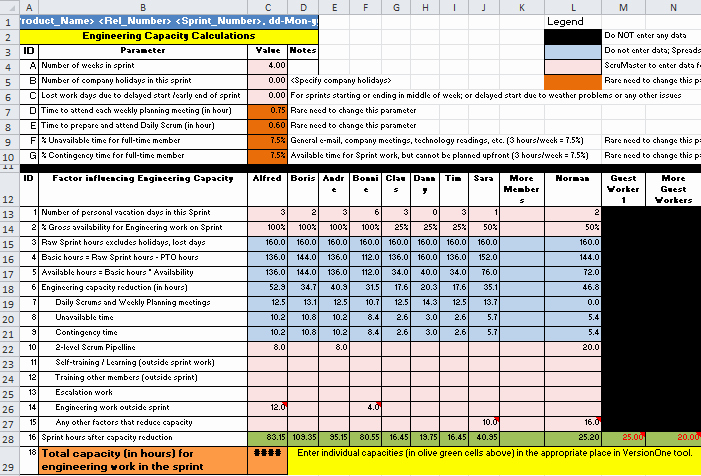 Resource Capacity Planning Excel Template Unique Agile Capacity Calculation – Part 2 Of 2