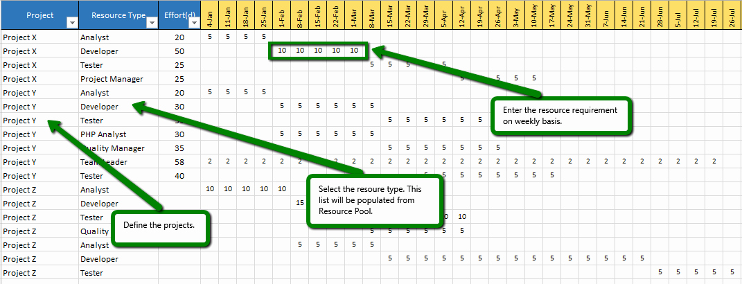 Resource Capacity Planning Template Fresh Capacity Planning Template Excel Download Free Project